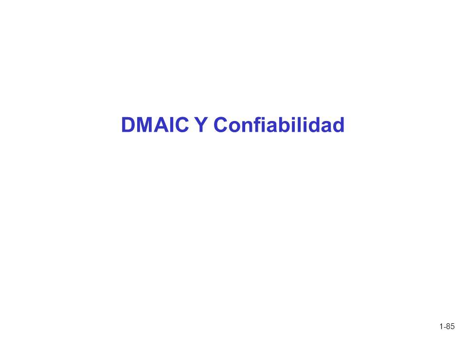 1-85 DMAIC Y Confiabilidad
