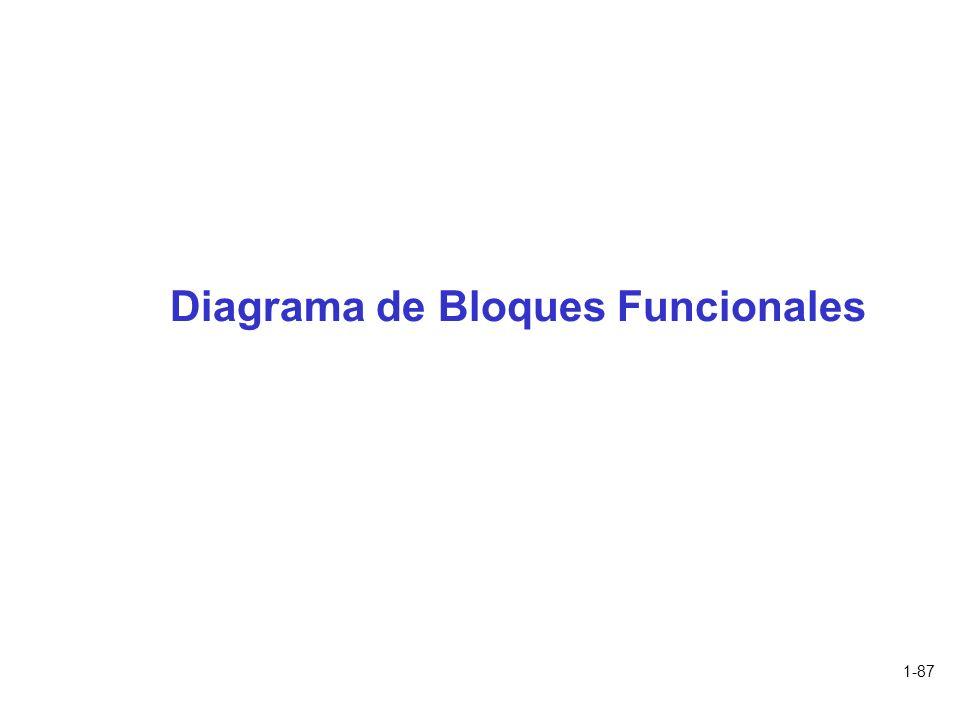 1-87 Diagrama de Bloques Funcionales