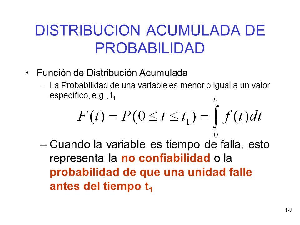1-9 Función de Distribución Acumulada –La Probabilidad de una variable es menor o igual a un valor específico, e.g., t 1 –Cuando la variable es tiempo
