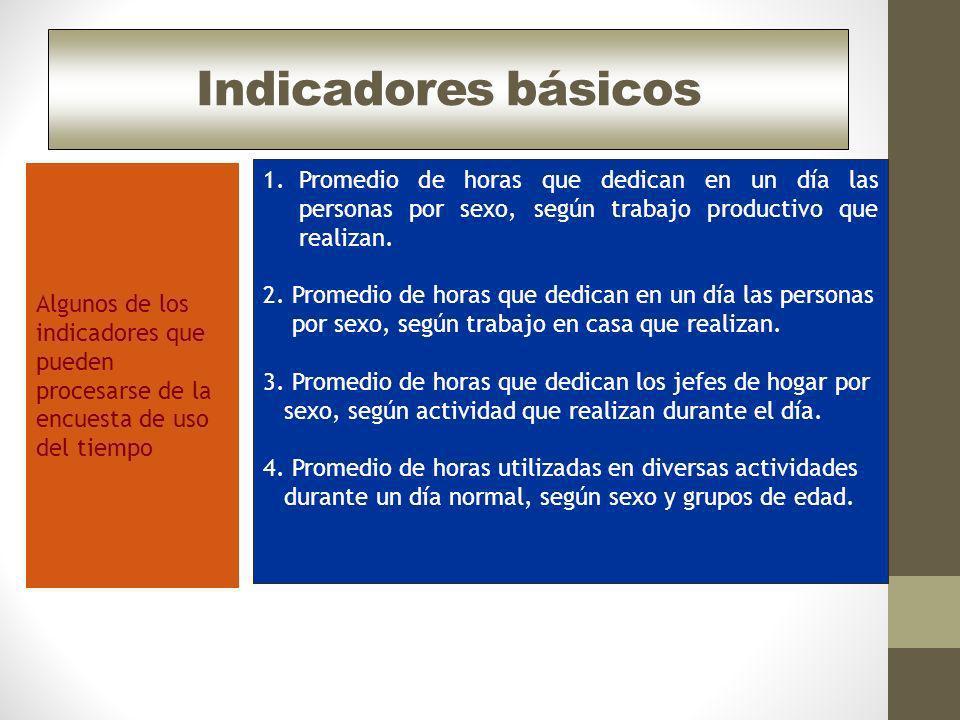 Indicadores básicos Algunos de los indicadores que pueden procesarse de la encuesta de uso del tiempo 1.Promedio de horas que dedican en un día las pe