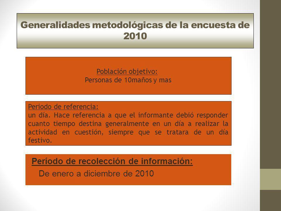 Generalidades metodológicas de la encuesta de 2010 Período de recolección de información: De enero a diciembre de 2010 Población objetivo: Personas de
