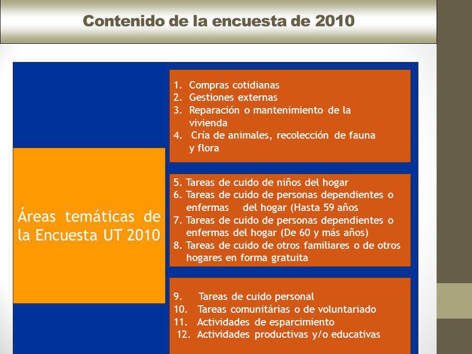 Áreas temáticas de la Encuesta UT 2010 1. Compras cotidianas 2. Gestiones externas 3. Reparación o mantenimiento de la vivienda 4.Cría de animales, re