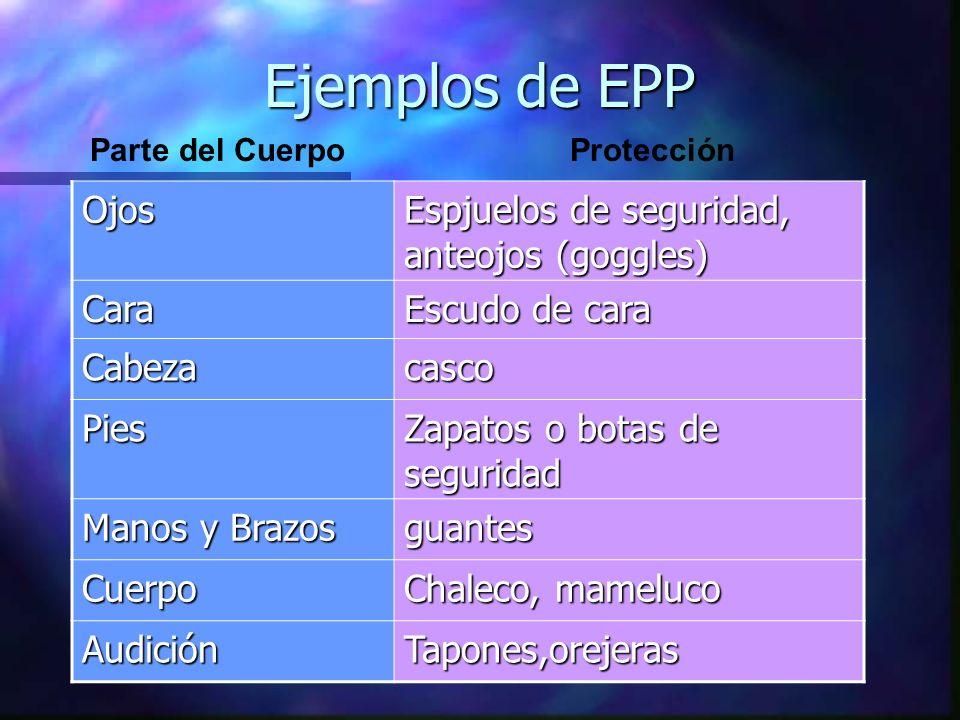30hrs.OSHA/clv Ejemplos de EPP Ojos Espjuelos de seguridad, anteojos (goggles) Cara Escudo de cara Cabezacasco Pies Zapatos o botas de seguridad Manos