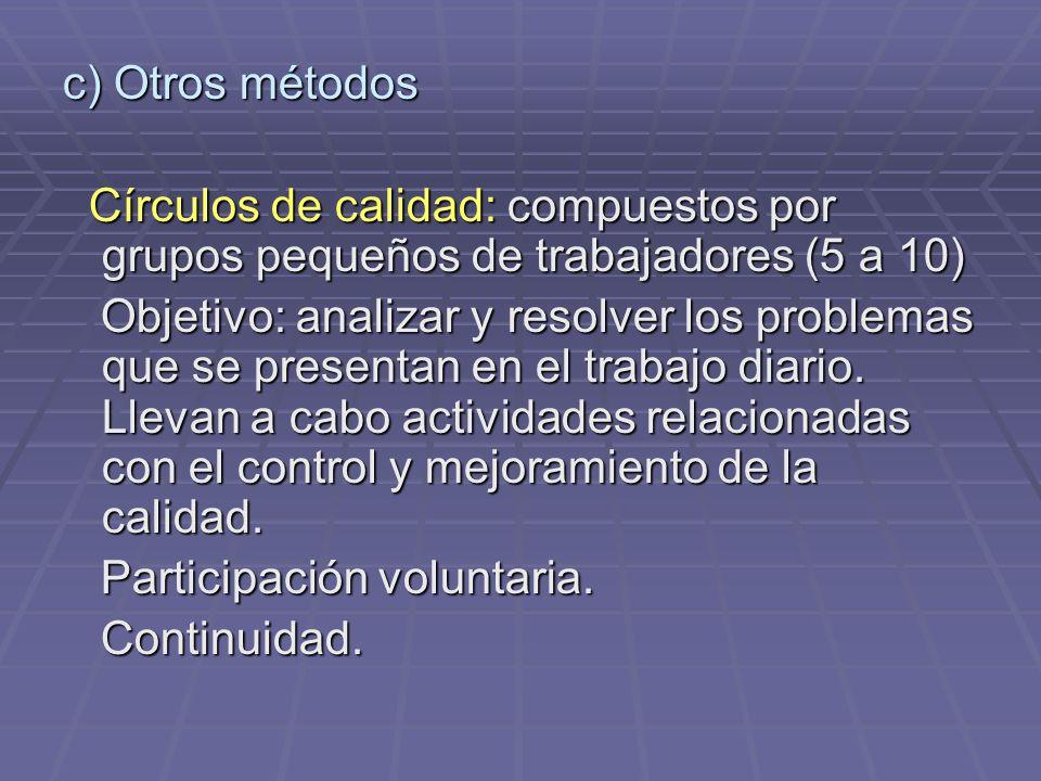 c) Otros métodos Círculos de calidad: compuestos por grupos pequeños de trabajadores (5 a 10) Círculos de calidad: compuestos por grupos pequeños de t