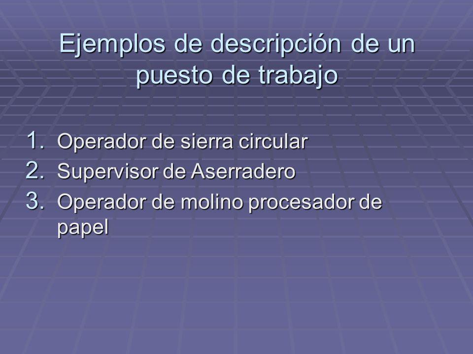 Ejemplos de descripción de un puesto de trabajo 1. Operador de sierra circular 2. Supervisor de Aserradero 3. Operador de molino procesador de papel