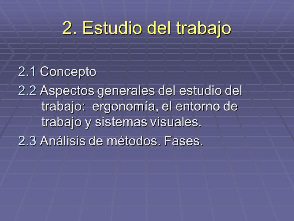 2. Estudio del trabajo 2.1 Concepto 2.2 Aspectos generales del estudio del trabajo: ergonomía, el entorno de trabajo y sistemas visuales. 2.3 Análisis
