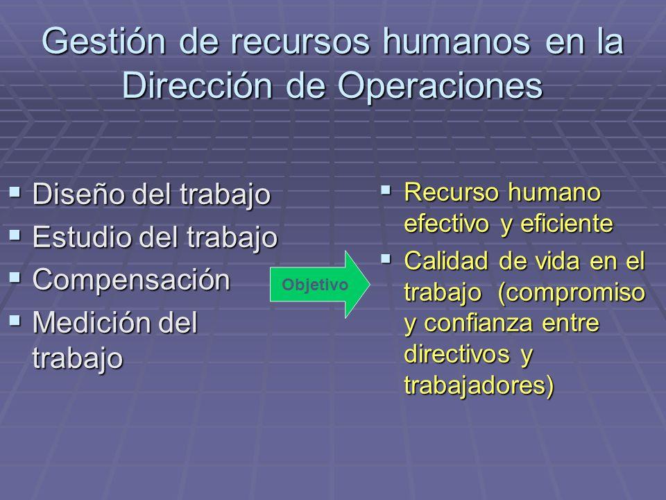 Gestión de recursos humanos en la Dirección de Operaciones Diseño del trabajo Diseño del trabajo Estudio del trabajo Estudio del trabajo Compensación