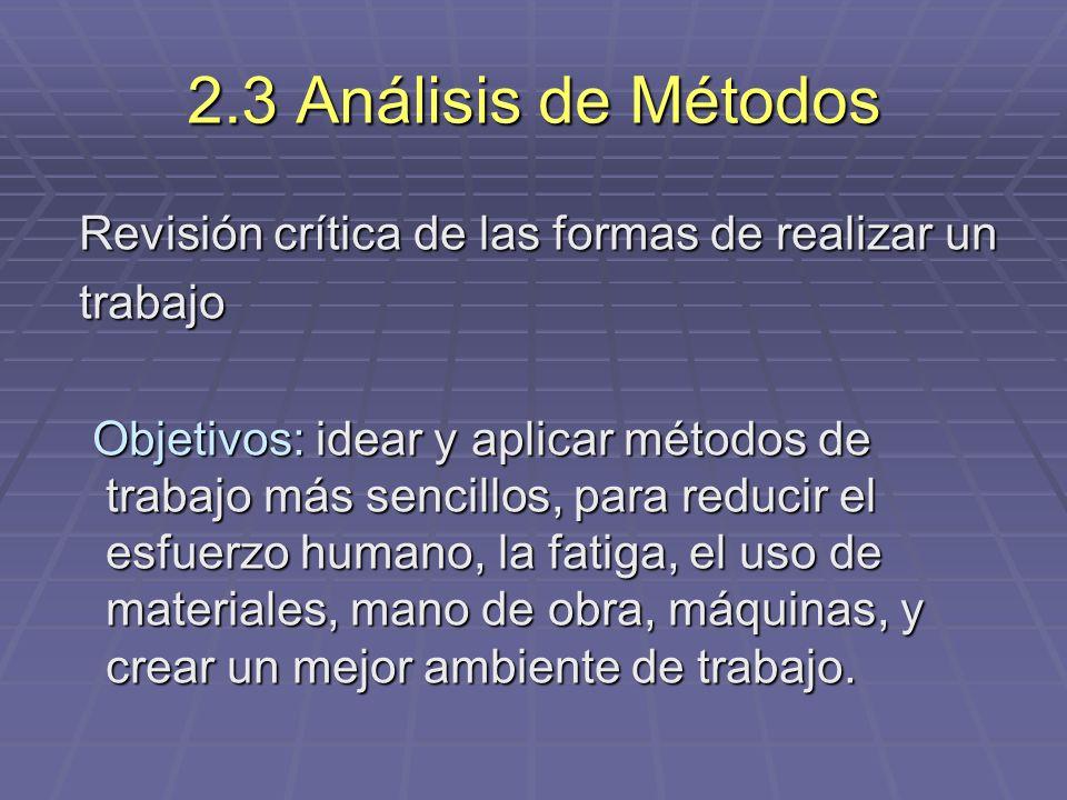 2.3 Análisis de Métodos Revisión crítica de las formas de realizar un Revisión crítica de las formas de realizar un trabajo trabajo Objetivos: idear y