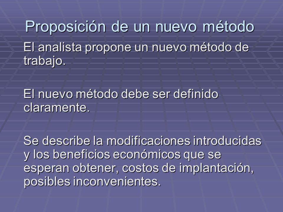 Proposición de un nuevo método El analista propone un nuevo método de trabajo. El analista propone un nuevo método de trabajo. El nuevo método debe se