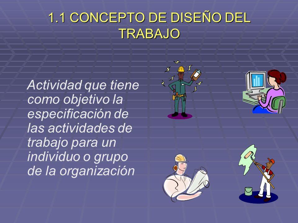 1.1 CONCEPTO DE DISEÑO DEL TRABAJO Actividad que tiene como objetivo la especificación de las actividades de trabajo para un individuo o grupo de la o