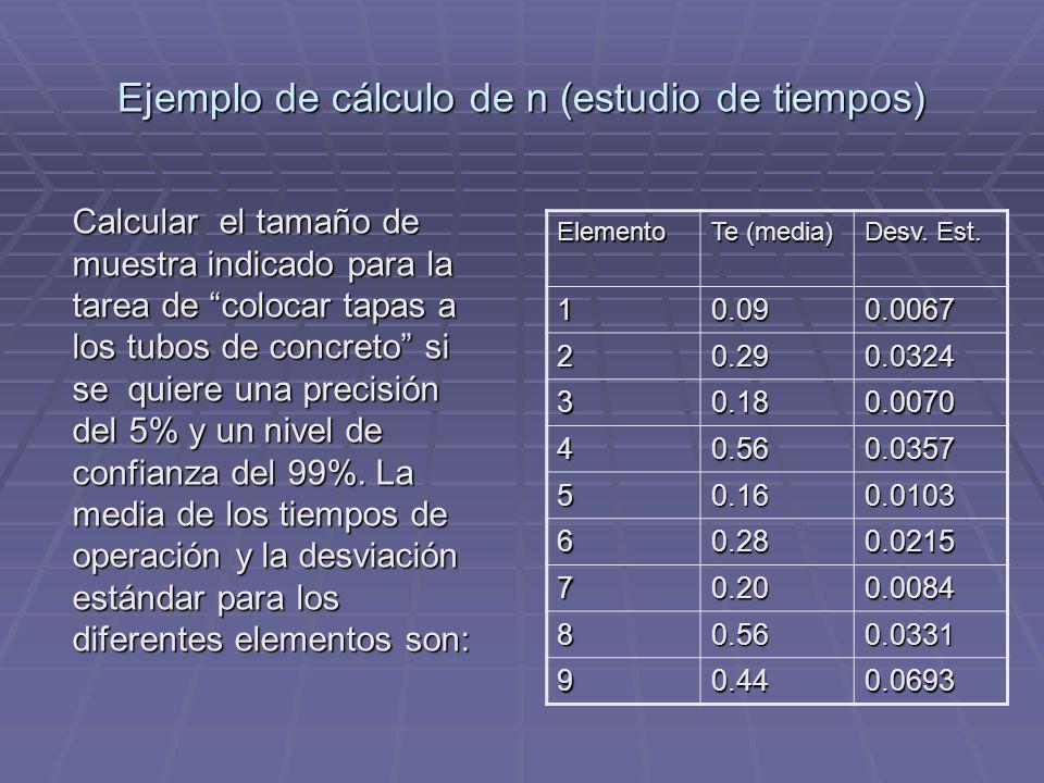 Ejemplo de cálculo de n (estudio de tiempos) Calcular el tamaño de muestra indicado para la tarea de colocar tapas a los tubos de concreto si se quier