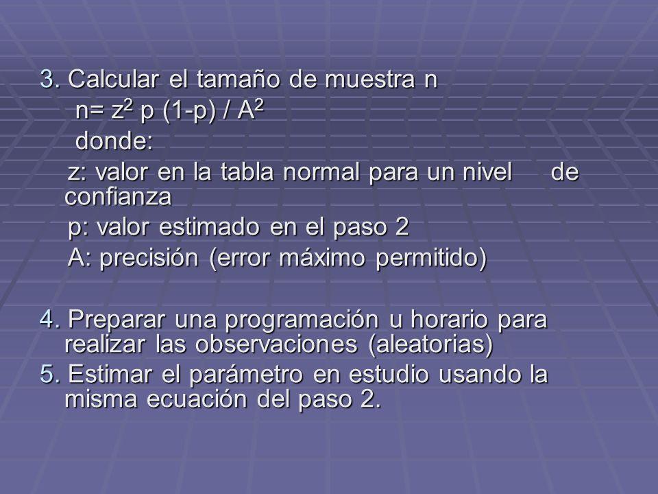 3. Calcular el tamaño de muestra n n= z 2 p (1-p) / A 2 n= z 2 p (1-p) / A 2 donde: donde: z: valor en la tabla normal para un nivel de confianza z: v