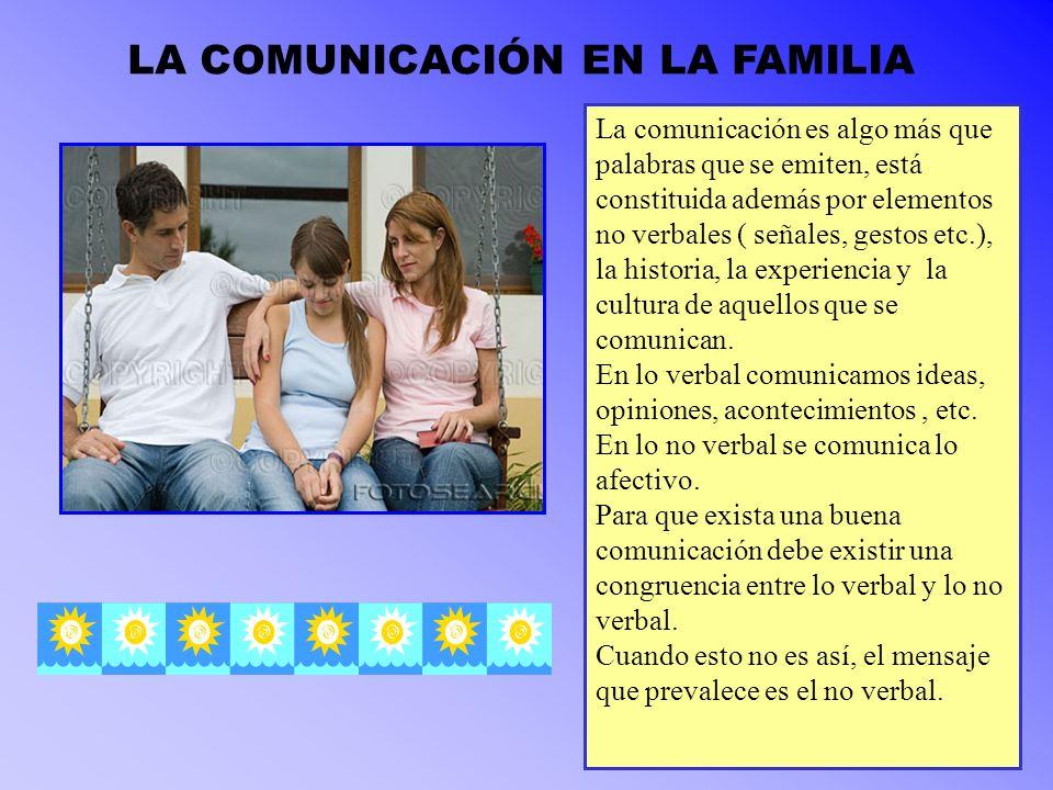 LA COMUNICACIÓN EN LA FAMILIA La comunicación es algo más que palabras que se emiten, está constituida además por elementos no verbales ( señales, ges