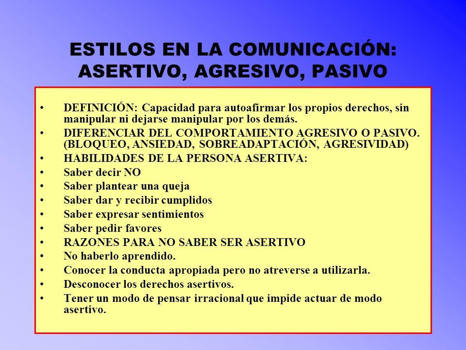 ESTILOS EN LA COMUNICACIÓN: ASERTIVO, AGRESIVO, PASIVO DEFINICIÓN: Capacidad para autoafirmar los propios derechos, sin manipular ni dejarse manipular