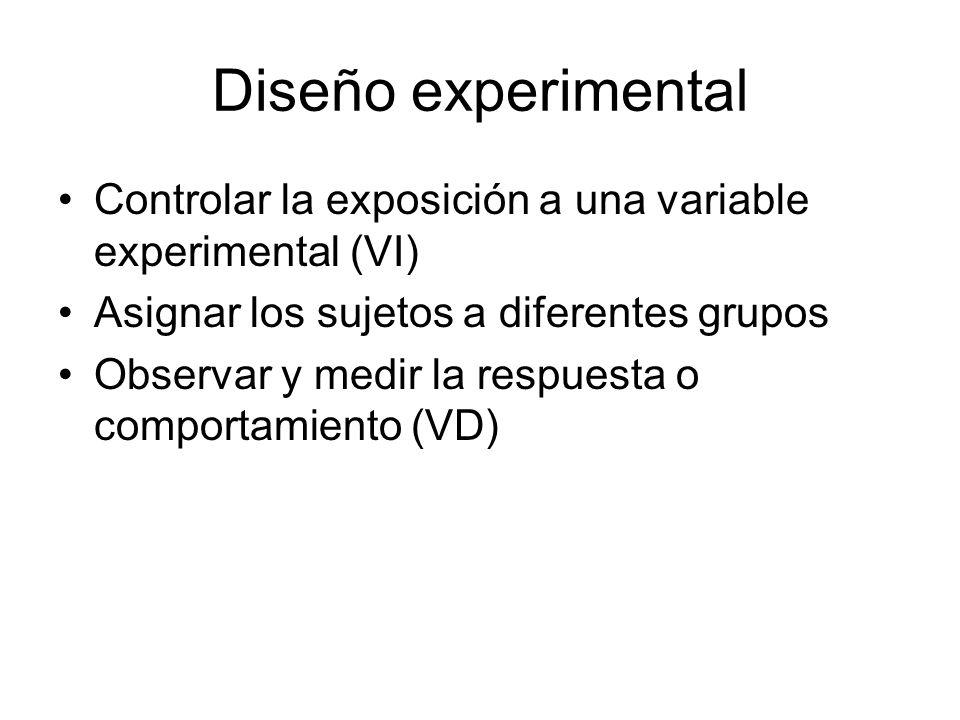 Diseño experimental Controlar la exposición a una variable experimental (VI) Asignar los sujetos a diferentes grupos Observar y medir la respuesta o comportamiento (VD)