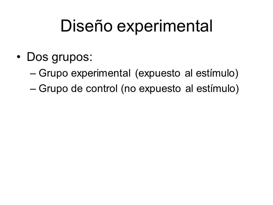 Diseño experimental Dos grupos: –Grupo experimental (expuesto al estímulo) –Grupo de control (no expuesto al estímulo)