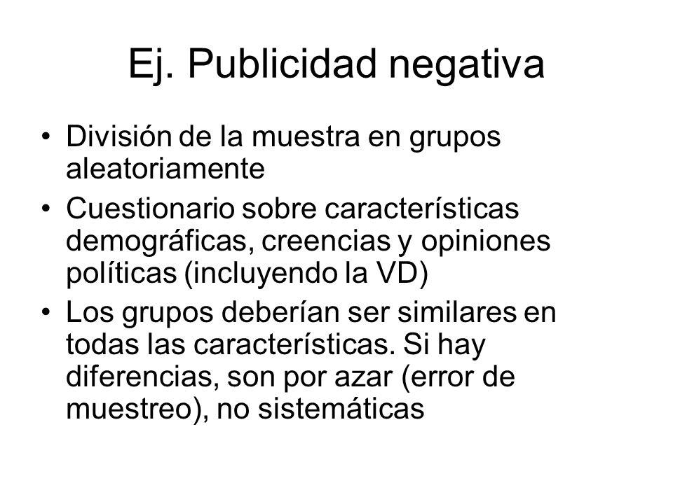 Ej. Publicidad negativa División de la muestra en grupos aleatoriamente Cuestionario sobre características demográficas, creencias y opiniones polític
