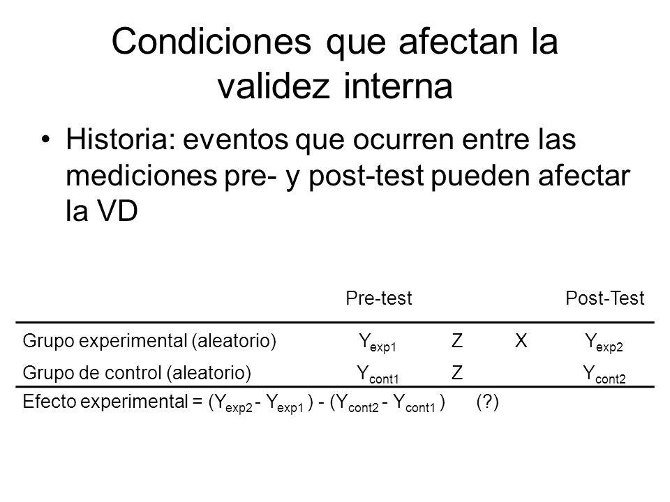 Condiciones que afectan la validez interna Historia: eventos que ocurren entre las mediciones pre- y post-test pueden afectar la VD Pre-testPost-Test Grupo experimental (aleatorio)Y exp1 ZXY exp2 Grupo de control (aleatorio)Y cont1 ZY cont2 Efecto experimental = (Y exp2 - Y exp1 ) - (Y cont2 - Y cont1 ) (?)