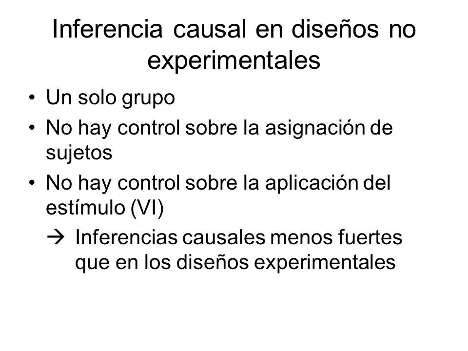 Inferencia causal en diseños no experimentales Un solo grupo No hay control sobre la asignación de sujetos No hay control sobre la aplicación del estímulo (VI) Inferencias causales menos fuertes que en los diseños experimentales