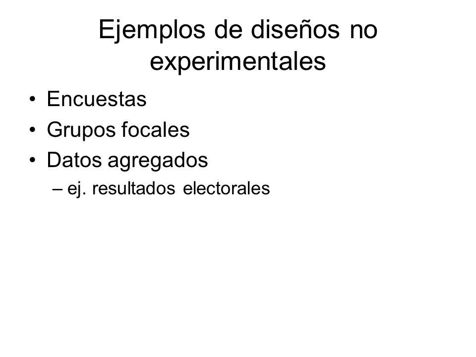Ejemplos de diseños no experimentales Encuestas Grupos focales Datos agregados –ej.