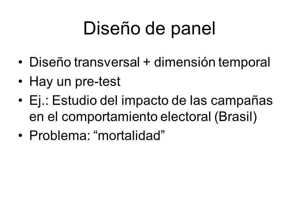 Diseño de panel Diseño transversal + dimensión temporal Hay un pre-test Ej.: Estudio del impacto de las campañas en el comportamiento electoral (Brasil) Problema: mortalidad