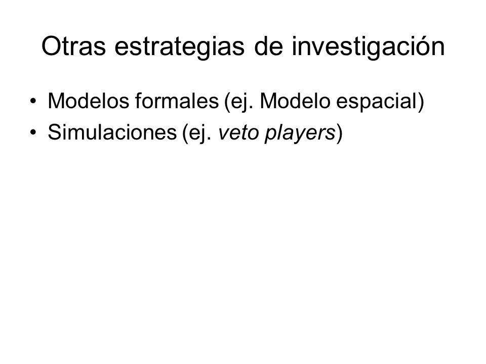 Otras estrategias de investigación Modelos formales (ej.
