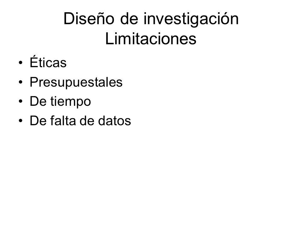 Diseño de investigación Limitaciones Éticas Presupuestales De tiempo De falta de datos