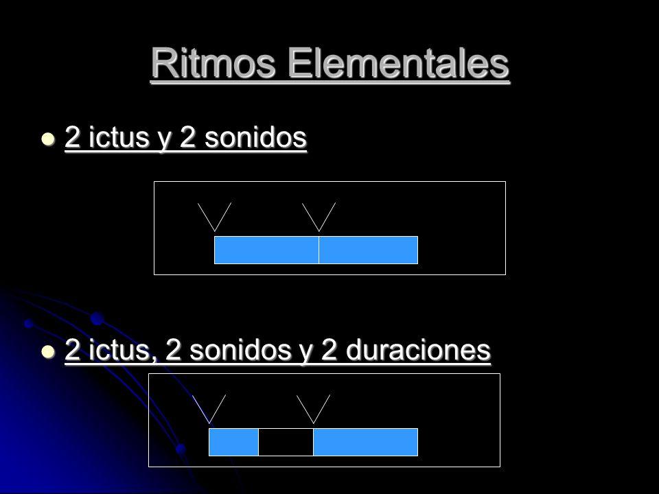 2 ictus y 2 sonidos 2 ictus y 2 sonidos 2 ictus, 2 sonidos y 2 duraciones 2 ictus, 2 sonidos y 2 duraciones Ritmos Elementales