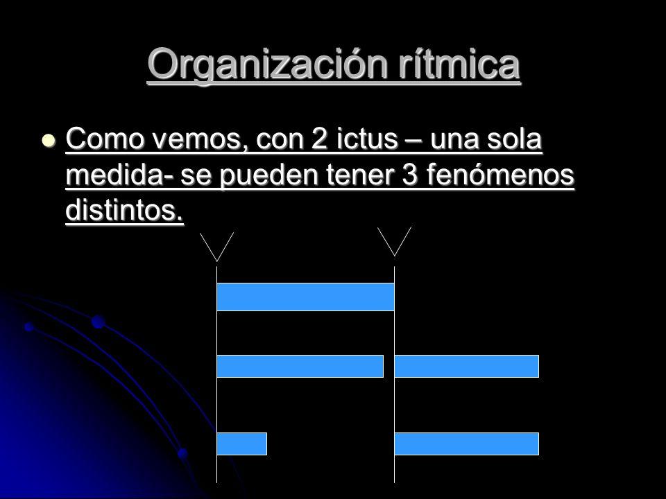 Como vemos, con 2 ictus – una sola medida- se pueden tener 3 fenómenos distintos.