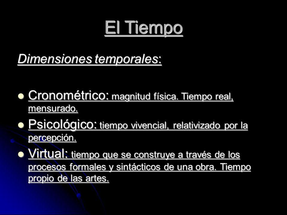 Dimensiones temporales: Cronométrico: magnitud física.