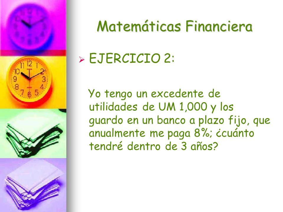 Matemáticas Financiera EJERCICIO 2: Yo tengo un excedente de utilidades de UM 1,000 y los guardo en un banco a plazo fijo, que anualmente me paga 8%;