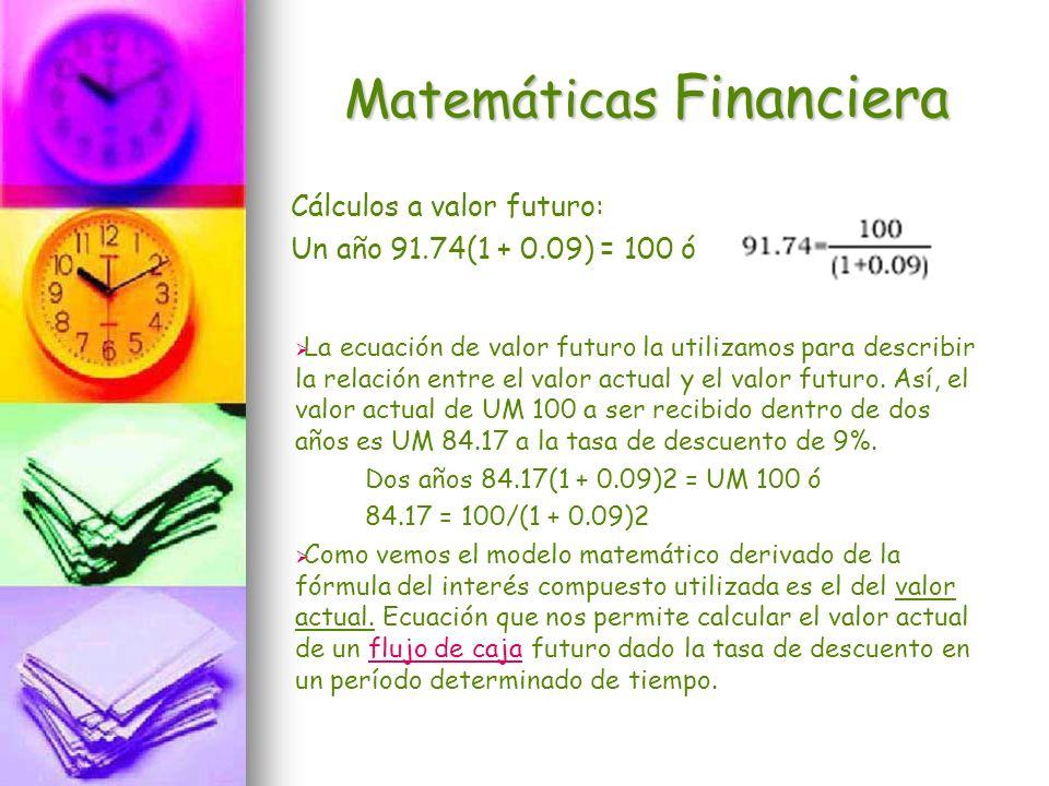 Matemáticas Financiera Cálculos a valor futuro: Un año 91.74(1 + 0.09) = 100 ó La ecuación de valor futuro la utilizamos para describir la relación en
