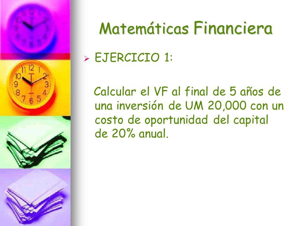 Matemáticas Financiera EJERCICIO 1: Calcular el VF al final de 5 años de una inversión de UM 20,000 con un costo de oportunidad del capital de 20% anu