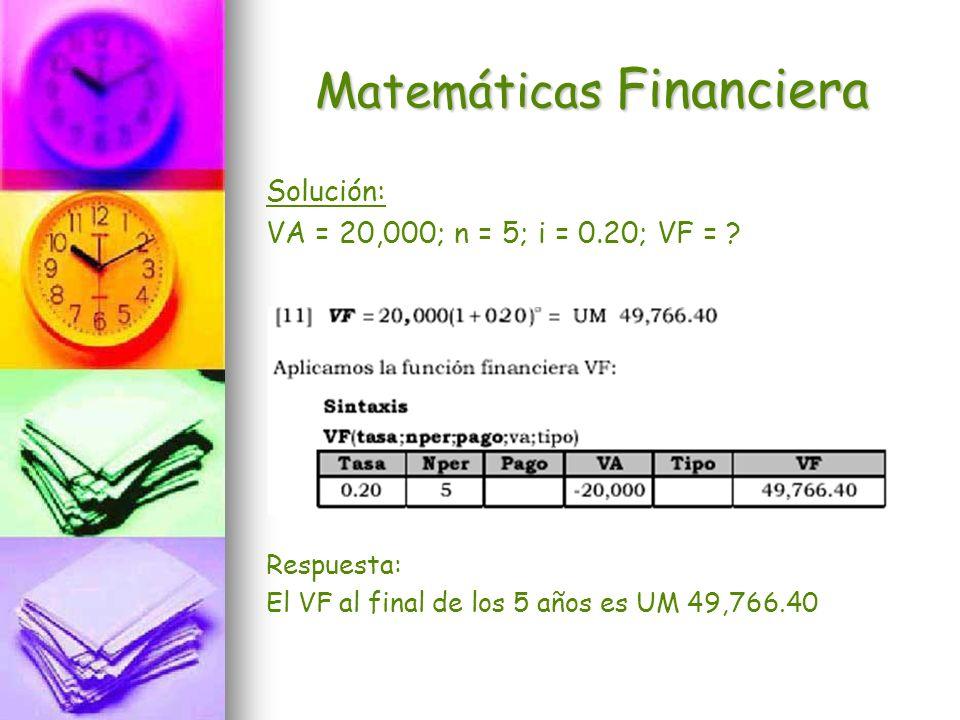 Matemáticas Financiera Solución: VA = 20,000; n = 5; i = 0.20; VF = ? Respuesta: El VF al final de los 5 años es UM 49,766.40