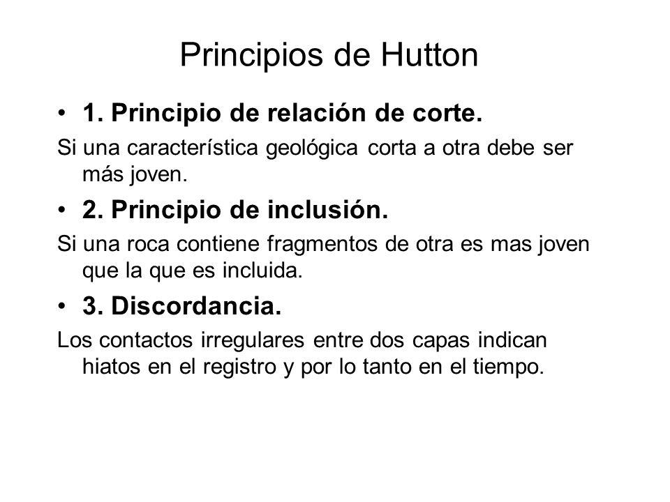 Principios de Hutton 1. Principio de relación de corte. Si una característica geológica corta a otra debe ser más joven. 2. Principio de inclusión. Si