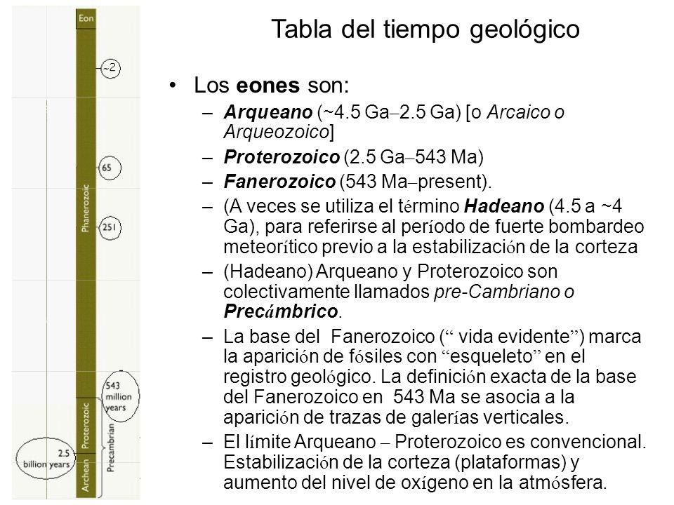Los eones son: –Arqueano (~4.5 Ga – 2.5 Ga) [o Arcaico o Arqueozoico] –Proterozoico (2.5 Ga – 543 Ma) –Fanerozoico (543 Ma – present). –(A veces se ut