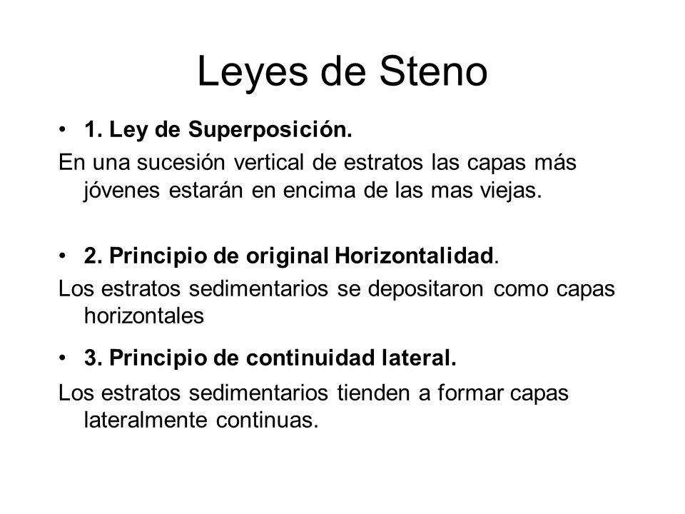 Leyes de Steno 1. Ley de Superposición. En una sucesión vertical de estratos las capas más jóvenes estarán en encima de las mas viejas. 2. Principio d