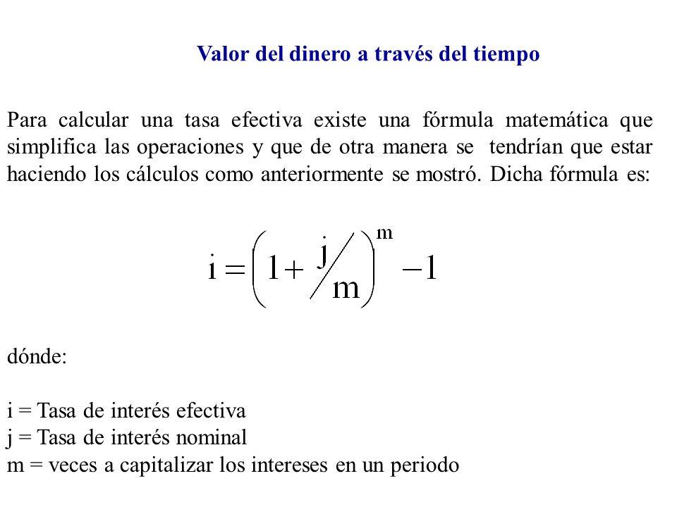 Valor del dinero a través del tiempo De este ejemplo la tasa de interés anual efectiva (i) se calcula sustituyendo: j = 25% m = 4 Por lo tanto, i = 27.44% anual / anual o anual efectivo