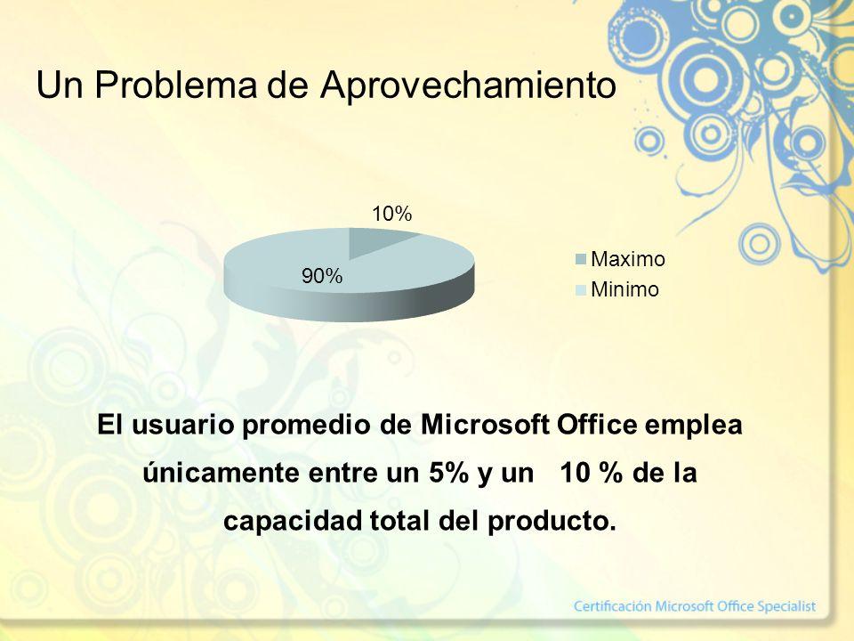 Un Problema de Aprovechamiento El usuario promedio de Microsoft Office emplea únicamente entre un 5% y un 10 % de la capacidad total del producto.