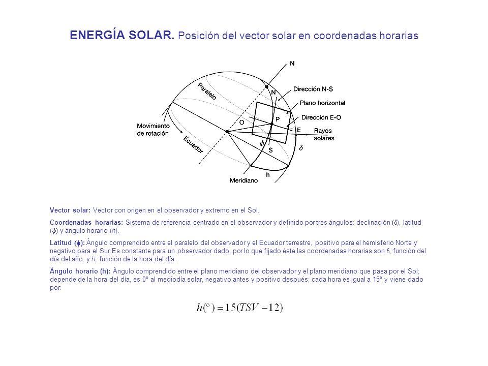 ENERGÍA SOLAR. Posición del vector solar en coordenadas horarias Vector solar: Vector con origen en el observador y extremo en el Sol. Coordenadas hor