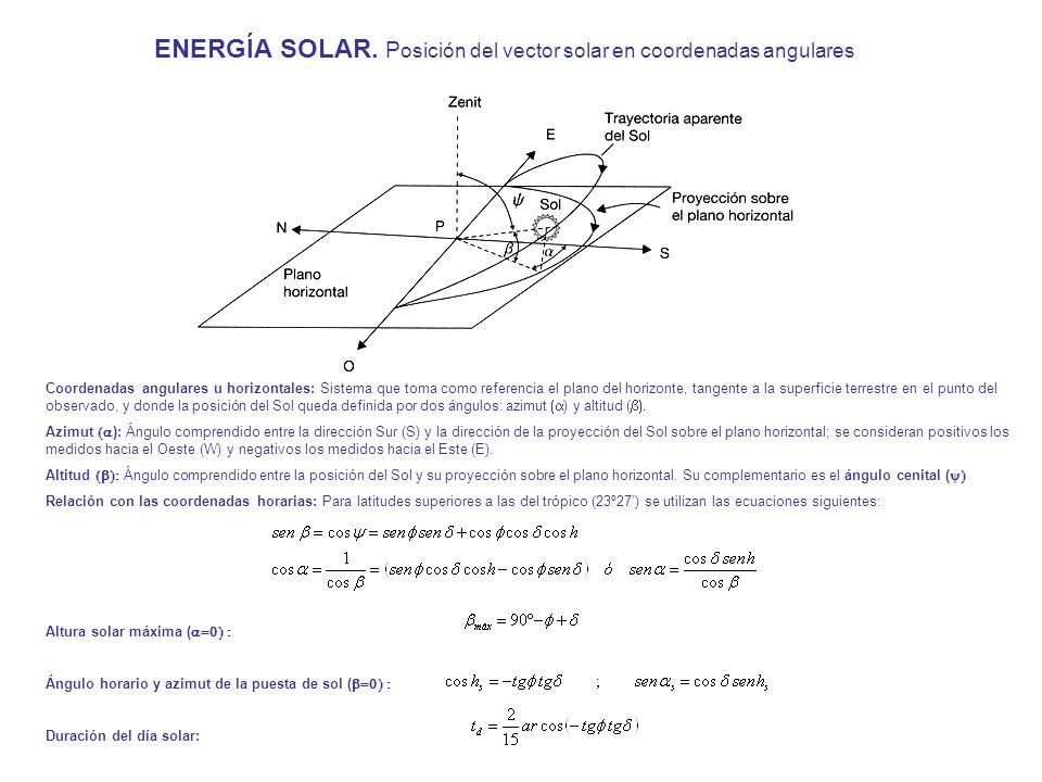 ENERGÍA SOLAR. P osición del vector solar en coordenadas angulares Coordenadas angulares u horizontales: Sistema que toma como referencia el plano del