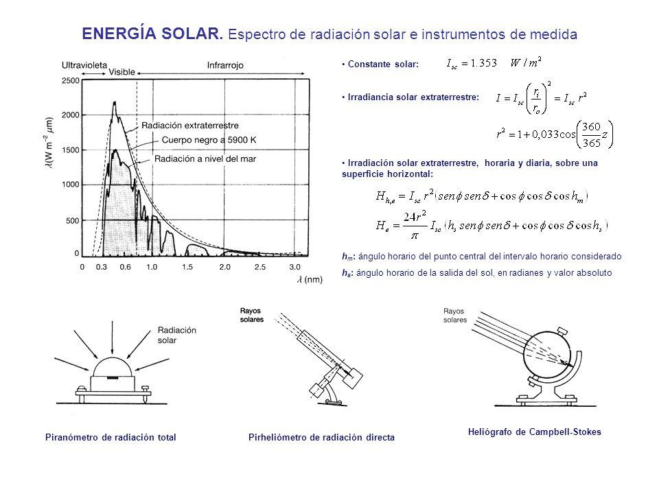 ENERGÍA SOLAR. Espectro de radiación solar e instrumentos de medida Constante solar: Irradiancia solar extraterrestre: Irradiación solar extraterrestr