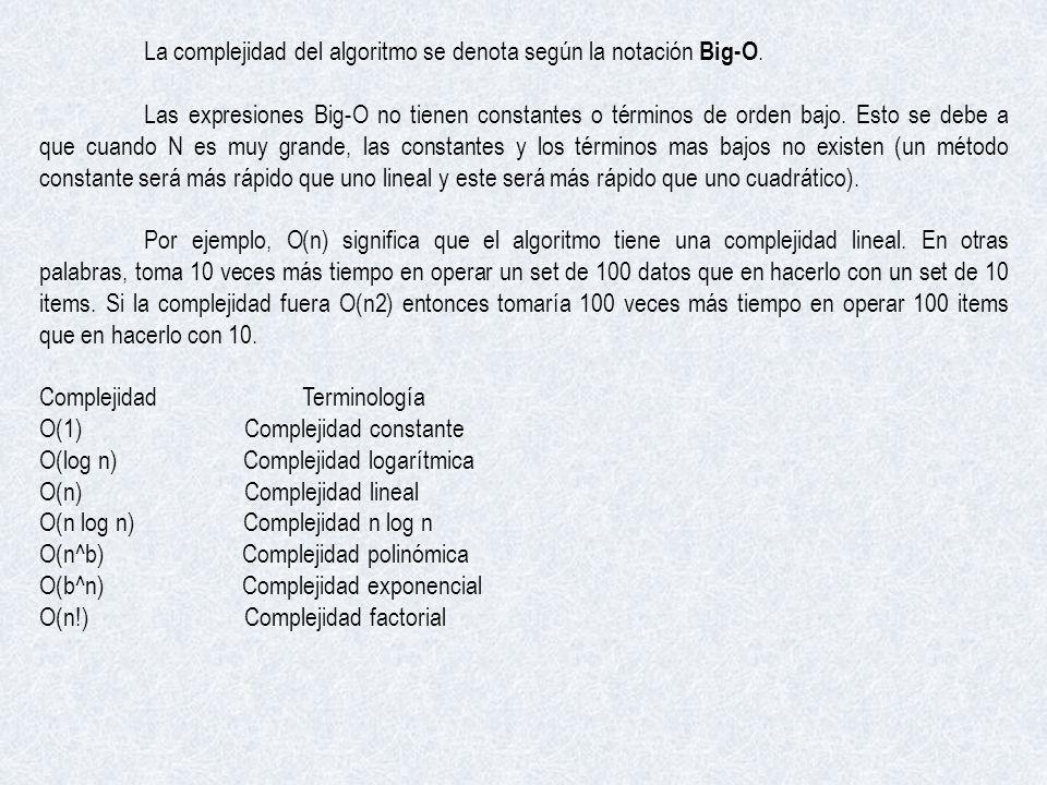 La complejidad del algoritmo se denota según la notación Big-O. Las expresiones Big-O no tienen constantes o términos de orden bajo. Esto se debe a qu