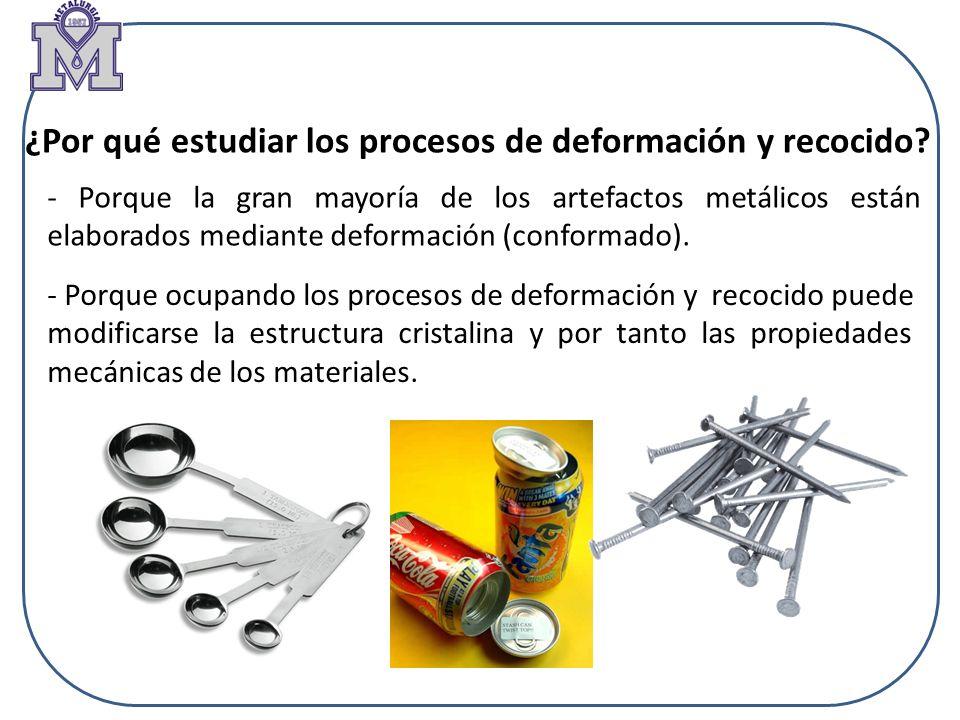 d) Restauración de la estructura (microscopía óptica, electrónica y DRX) La variación de la estructura se puede observar en metales donde se produce la restauración de las propiedades mecánicas antes de la recristalización (metales con alto valor de energía de falla de apilamiento) Poligonización después de flexión (a) monocristal (b) deslizamiento por flexión (c) poligonización Coalescencia de dislocaciones para formar bordes de grano de ángulo pequeño