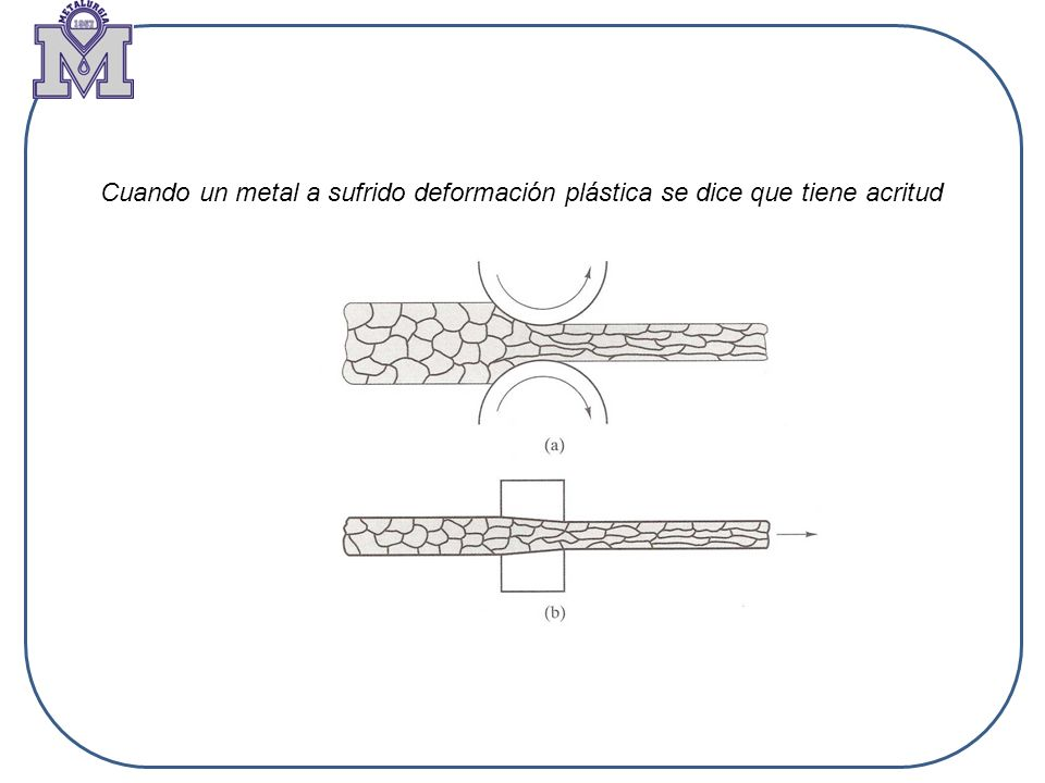 Tamaño de grano: Grado de deformación previa: Un aumento en la deformación previa favorece la nucleación y, como consecuencia, la obtención de un tamaño final de grano pequeño.