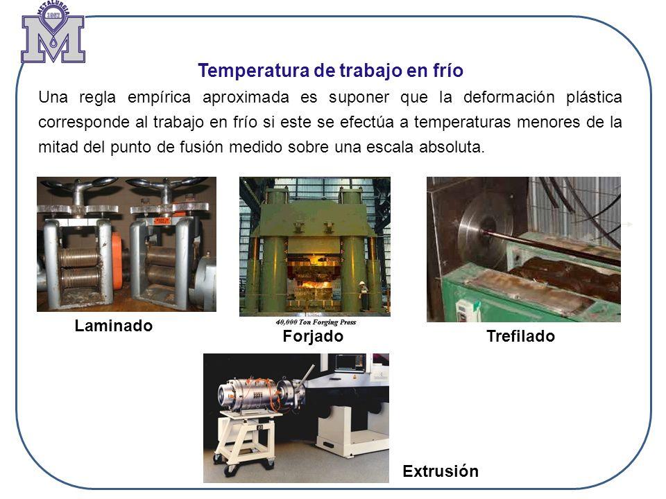 Si la temperatura de recristalización aumenta, el tiempo de recocido disminuye Grafico % recristalización versus tiempo de recocido