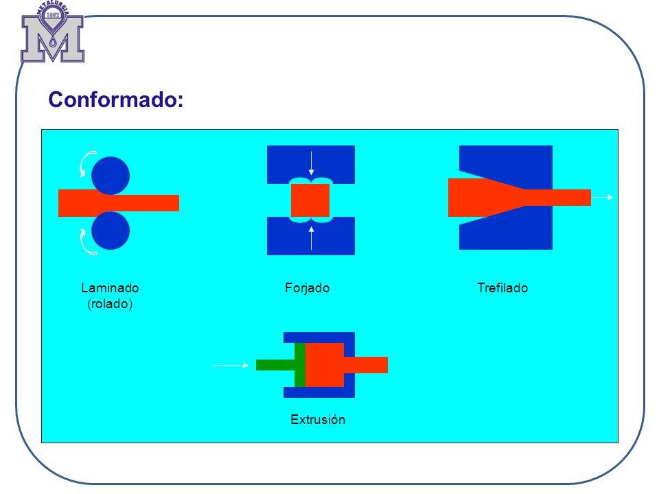 Diagrama temperatura – tiempo de recristalización de un acero Sin embargo, un metal puede ser recocido sobre un rango de temperaturas