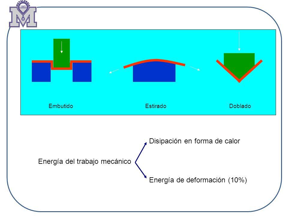 Características del trabajo en frío : -Durante el trabajo en frío solo el 10% de la energía es ocupada en deformación el resto se transforma en calor.