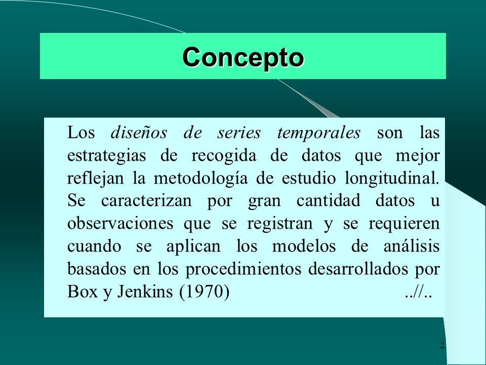 63 Así, dentro de un mismo estudio se aplica la estrategia de comparación de grupos y se analizan los cambios en función del tiempo.