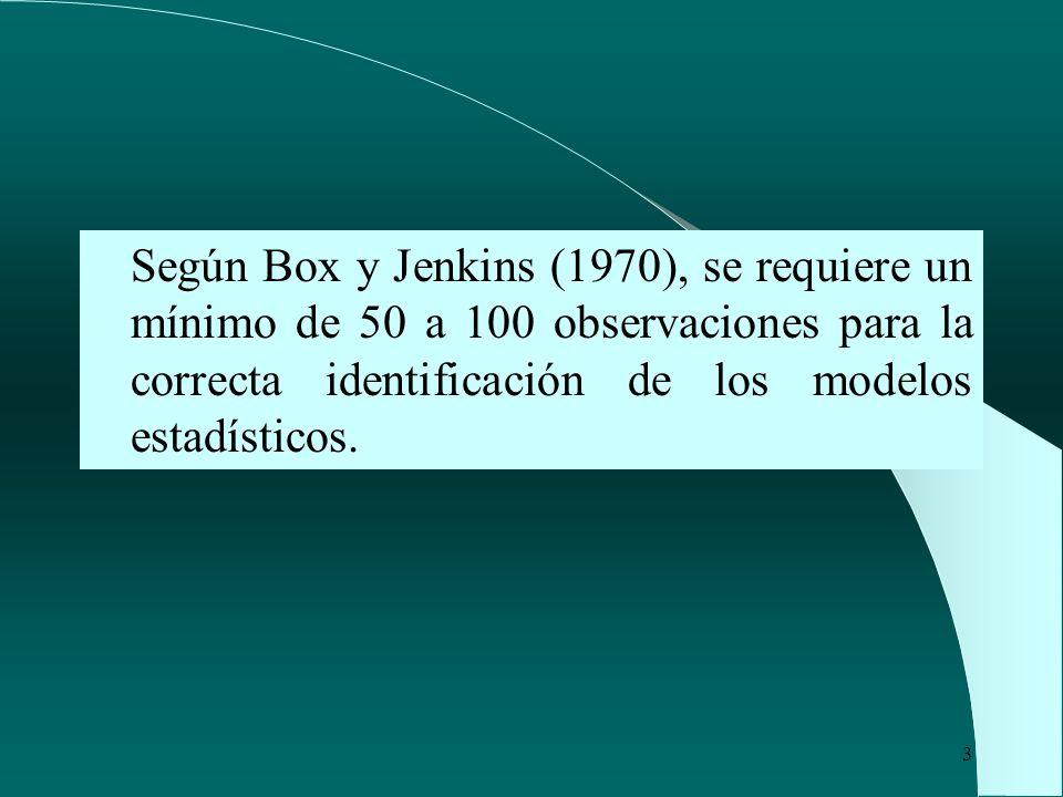 94 Supuestos previos: A) Condición de estacionaridad Las correlaciones sincrónicas no han de cambiar en magnitud y dirección a través de tiempo.